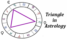 Triangle in Astrology