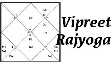 Veepreet Rajyoga